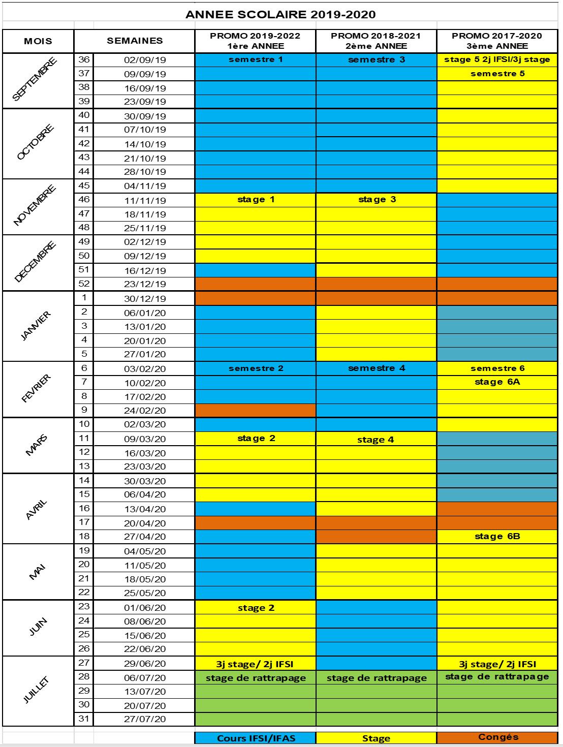 Tableau - IFSI année scolaire 2019-2020